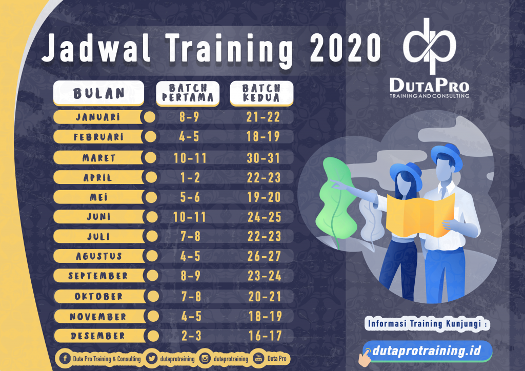 Jadwal Training 2020 Duta Pro Training & Consulting