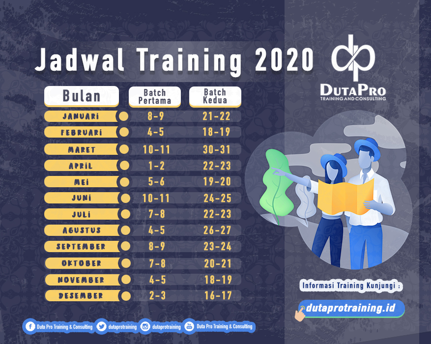 Jadwal Training 2020 Duta Pro Training Consulting